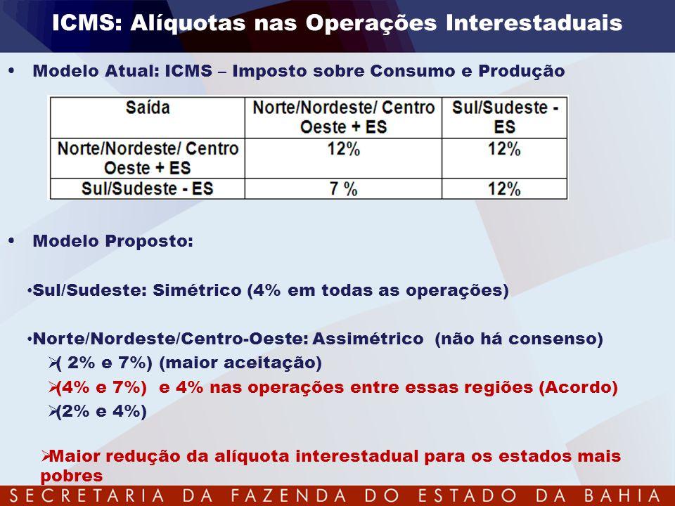 ICMS: Alíquotas nas Operações Interestaduais