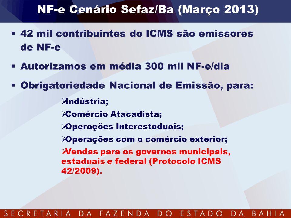 NF-e Cenário Sefaz/Ba (Março 2013)