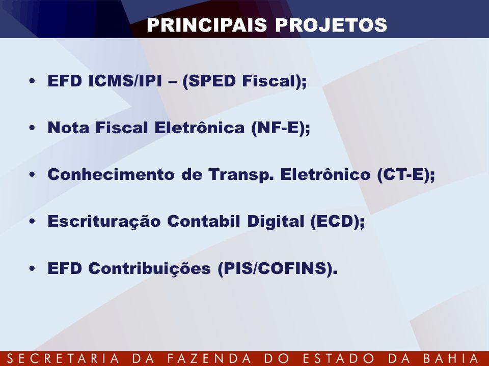 PRINCIPAIS PROJETOS EFD ICMS/IPI – (SPED Fiscal);