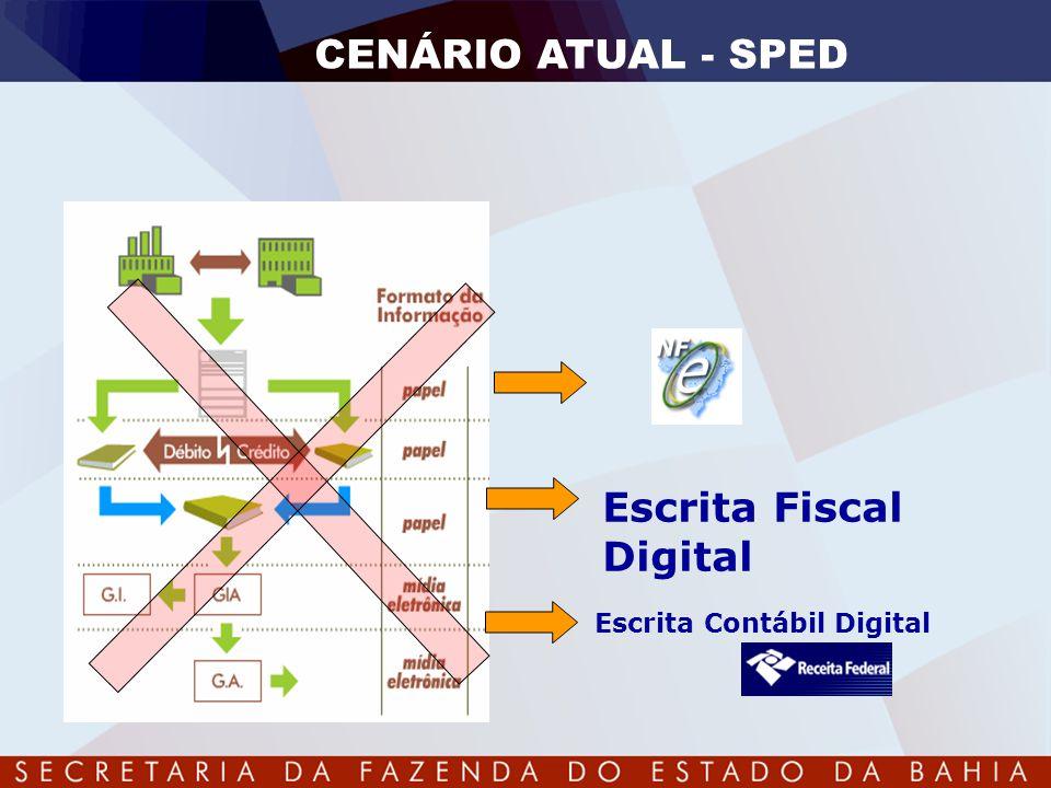 Escrita Fiscal Digital