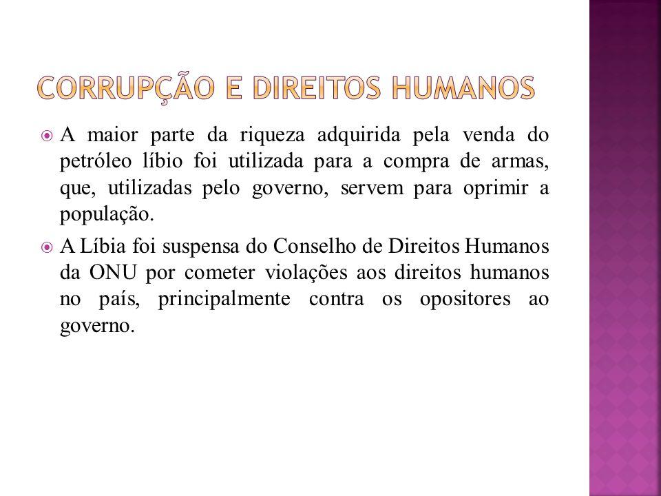 Corrupção e direitos humanos