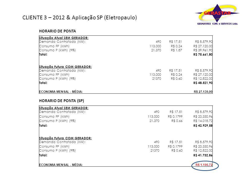 CLIENTE 3 – 2012 & Aplicação SP (Eletropaulo)