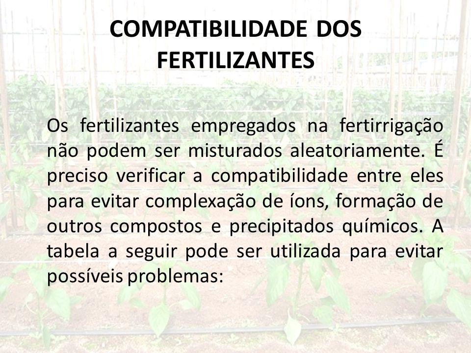 COMPATIBILIDADE DOS FERTILIZANTES