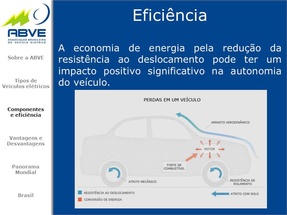 Eficiência A economia de energia pela redução da resistência ao deslocamento pode ter um impacto positivo significativo na autonomia do veículo.