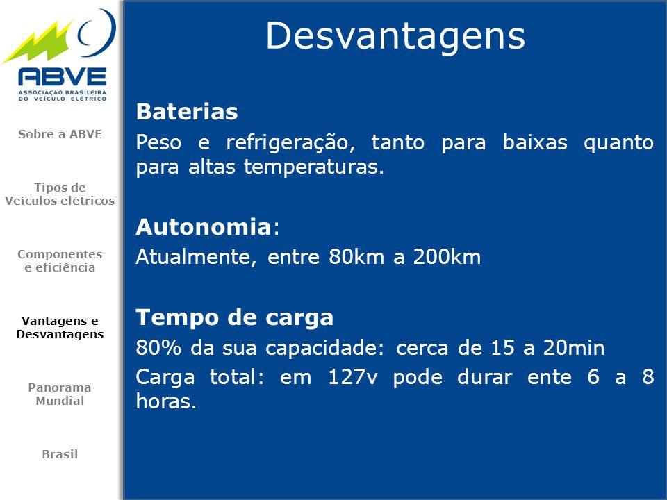 Desvantagens Baterias Autonomia: Tempo de carga