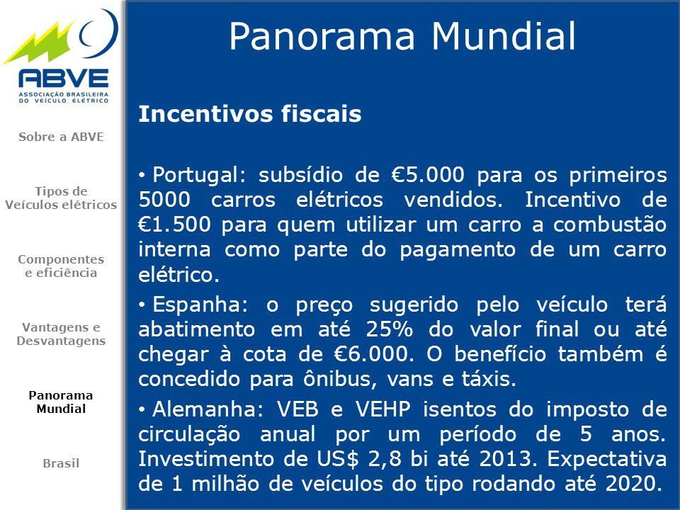 Panorama Mundial Incentivos fiscais