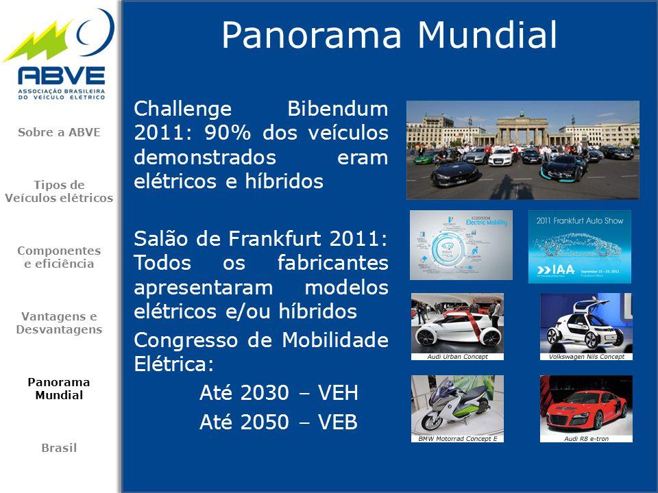 Panorama Mundial Challenge Bibendum 2011: 90% dos veículos demonstrados eram elétricos e híbridos.