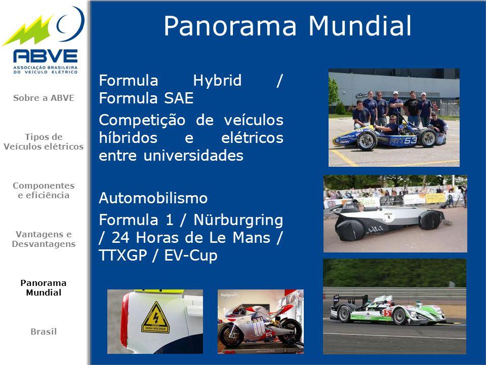 Panorama Mundial Formula Hybrid / Formula SAE