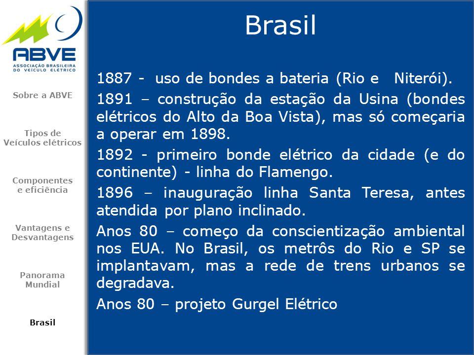Brasil 1887 - uso de bondes a bateria (Rio e Niterói).