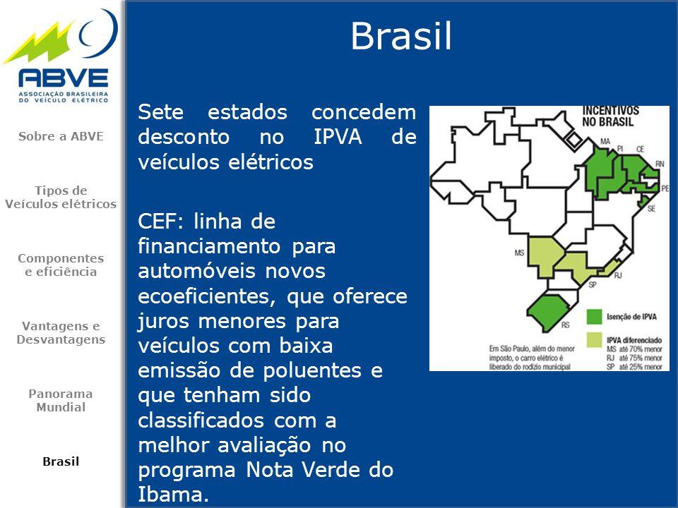 Brasil Sete estados concedem desconto no IPVA de veículos elétricos