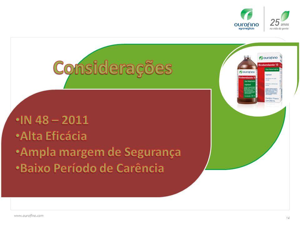 Considerações IN 48 – 2011 Alta Eficácia Ampla margem de Segurança