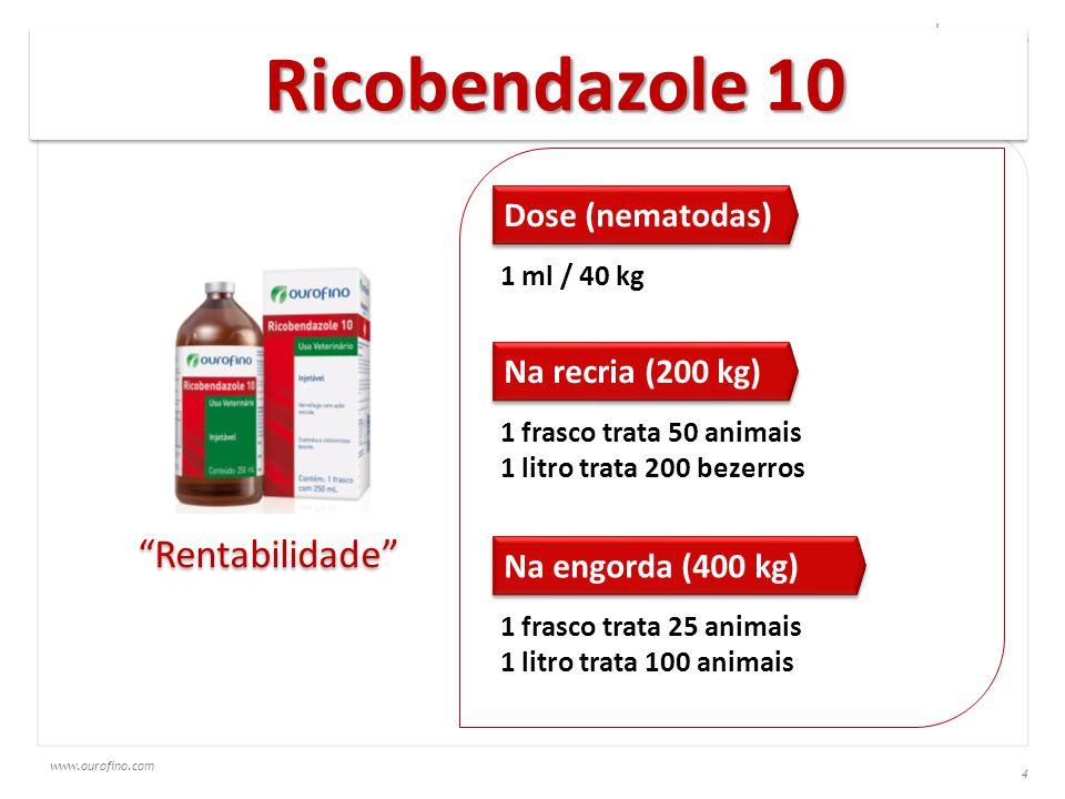 Ricobendazole 10 Rentabilidade Dose (nematodas) Na recria (200 kg)