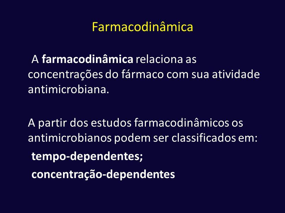 Farmacodinâmica A farmacodinâmica relaciona as concentrações do fármaco com sua atividade antimicrobiana.