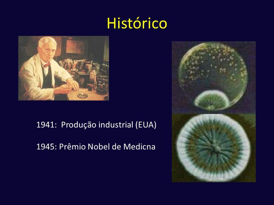Histórico 1941: Produção industrial (EUA)
