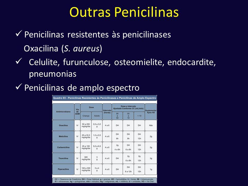 Outras Penicilinas Penicilinas resistentes às penicilinases
