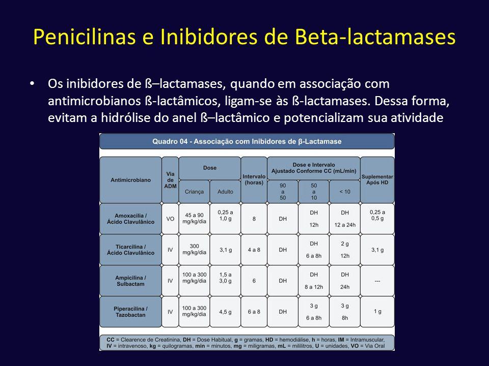 Penicilinas e Inibidores de Beta-lactamases