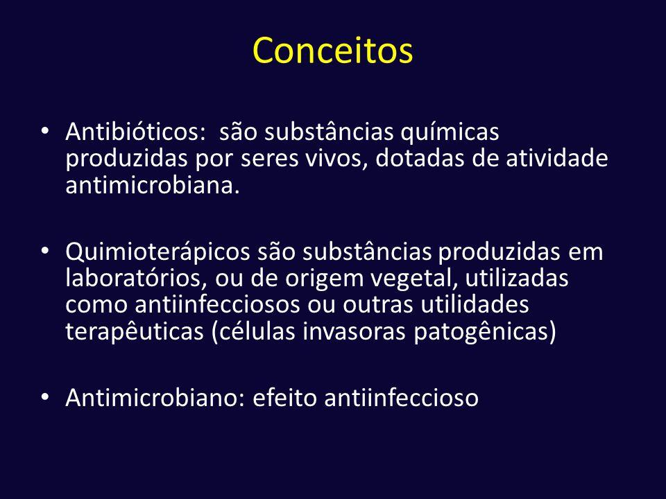 Conceitos Antibióticos: são substâncias químicas produzidas por seres vivos, dotadas de atividade antimicrobiana.