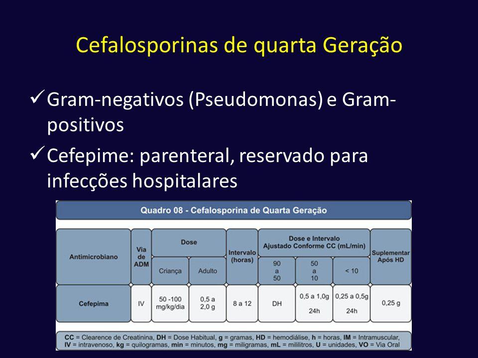 Cefalosporinas de quarta Geração