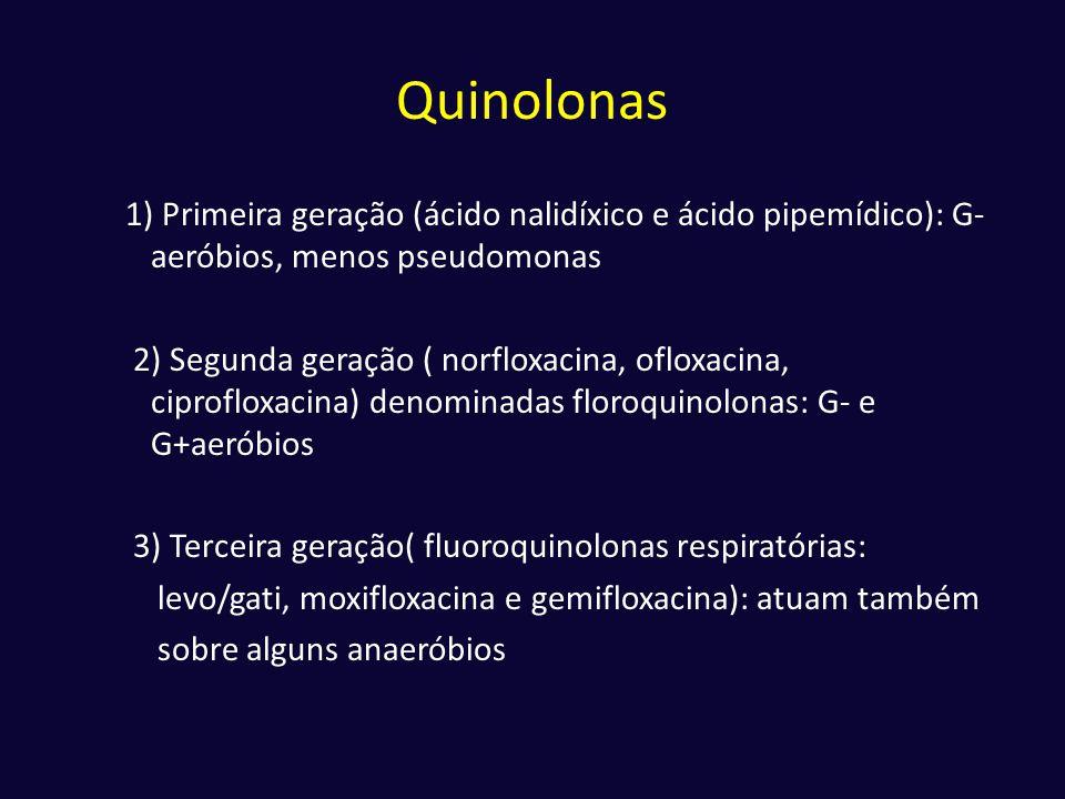 Quinolonas 1) Primeira geração (ácido nalidíxico e ácido pipemídico): G- aeróbios, menos pseudomonas.