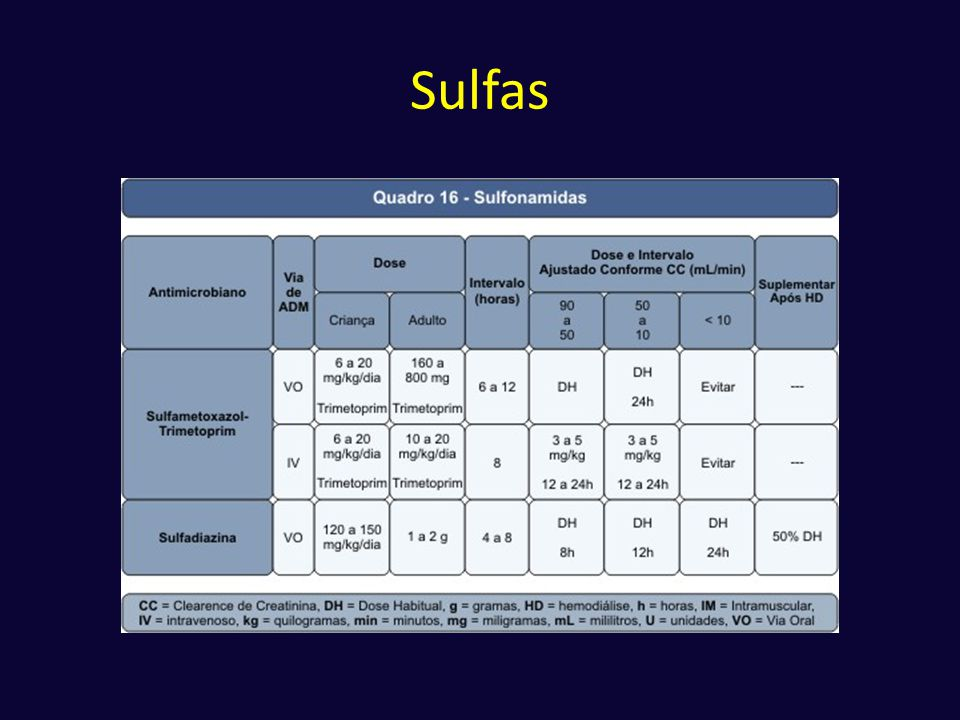 Sulfas