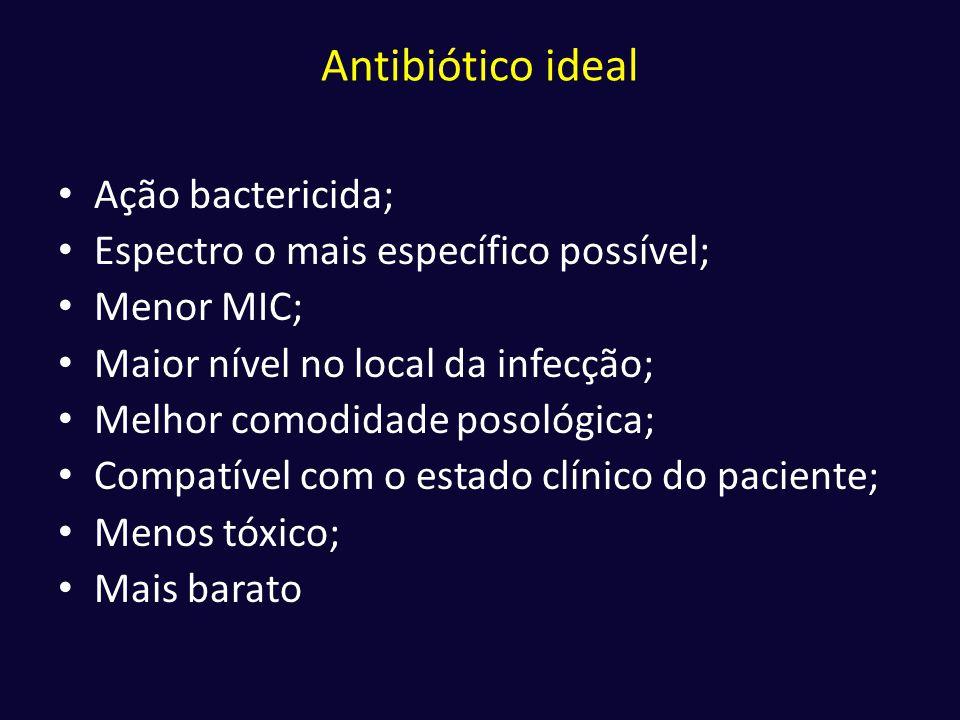 Antibiótico ideal Ação bactericida;