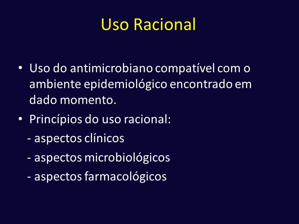 Uso Racional Uso do antimicrobiano compatível com o ambiente epidemiológico encontrado em dado momento.