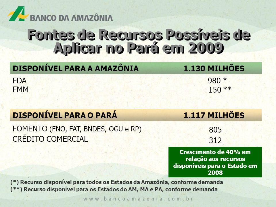 Fontes de Recursos Possíveis de Aplicar no Pará em 2009
