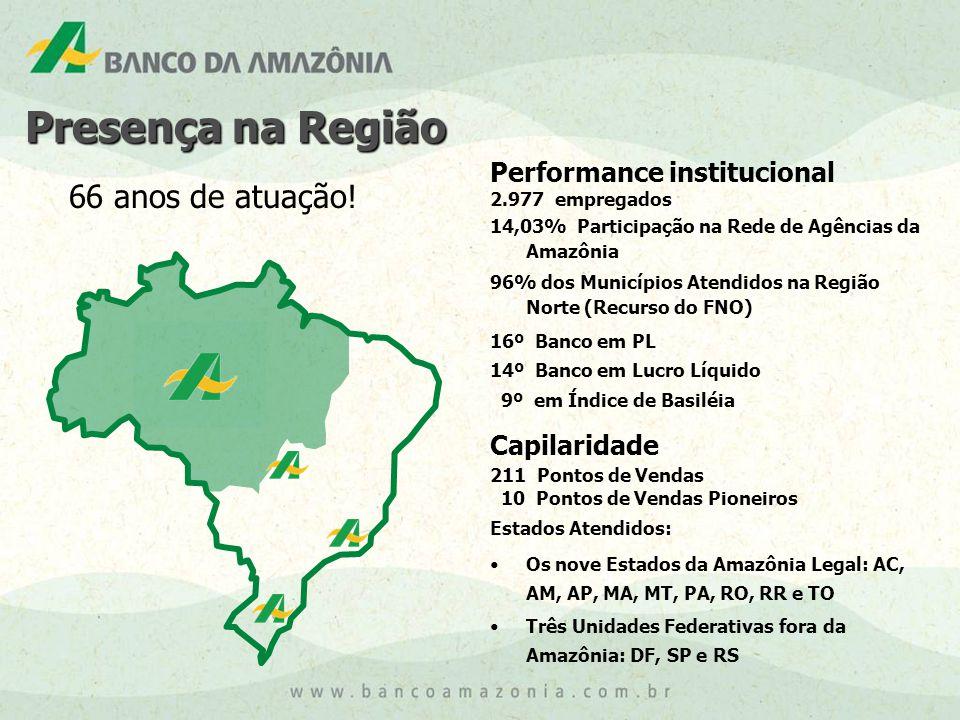 Presença na Região 66 anos de atuação! Performance institucional