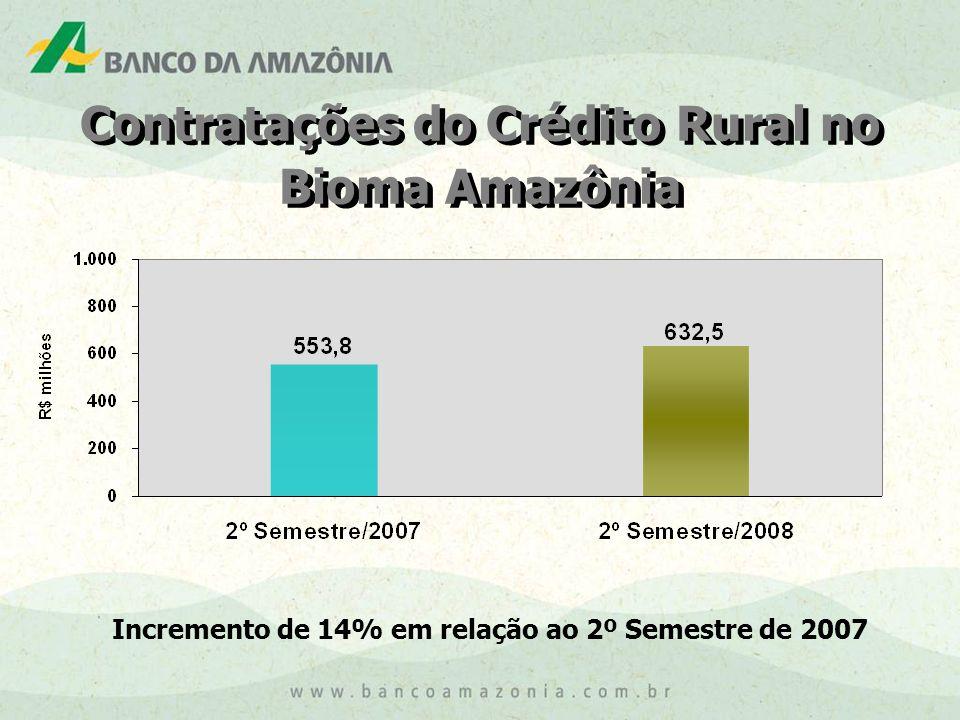 Contratações do Crédito Rural no Bioma Amazônia