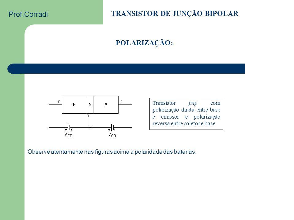 TRANSISTOR DE JUNÇÃO BIPOLAR