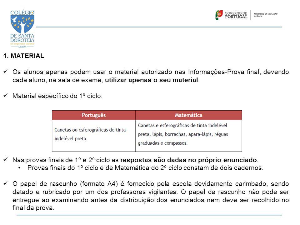 1. MATERIAL