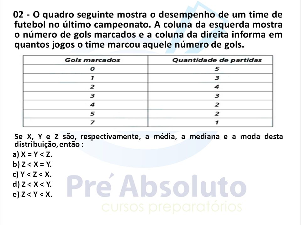 02 - O quadro seguinte mostra o desempenho de um time de futebol no último campeonato. A coluna da esquerda mostra o número de gols marcados e a coluna da direita informa em quantos jogos o time marcou aquele número de gols.
