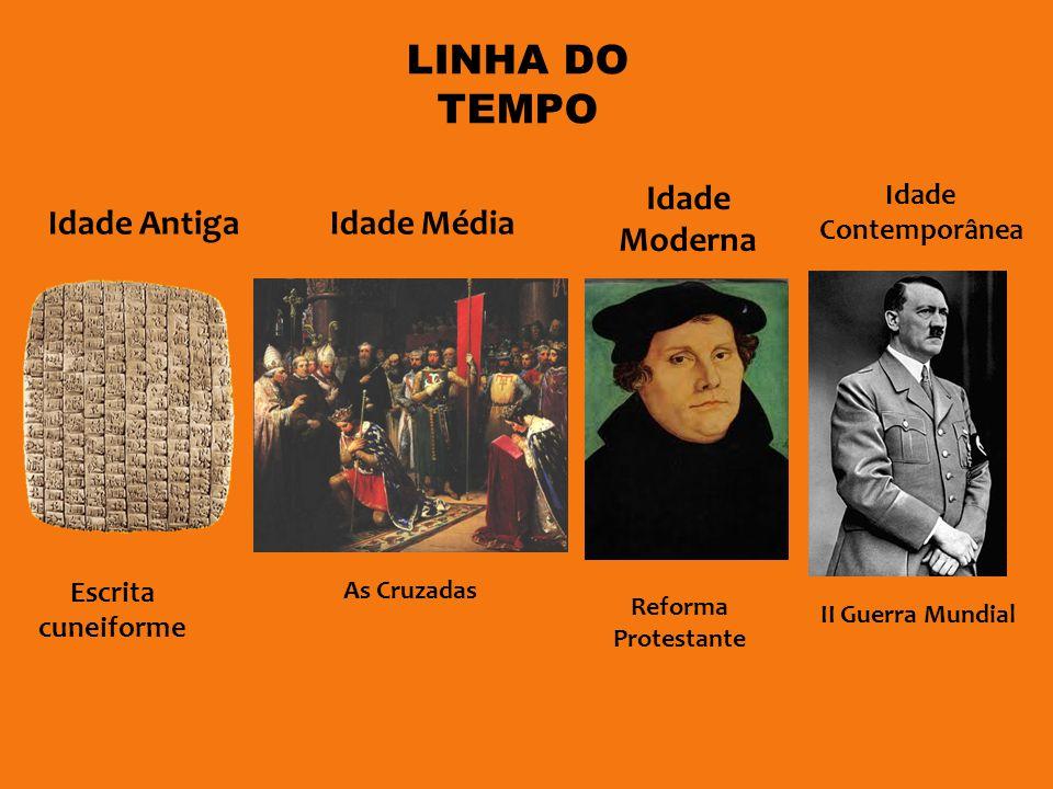 Linha do tempo Idade Moderna Idade Antiga Idade Média