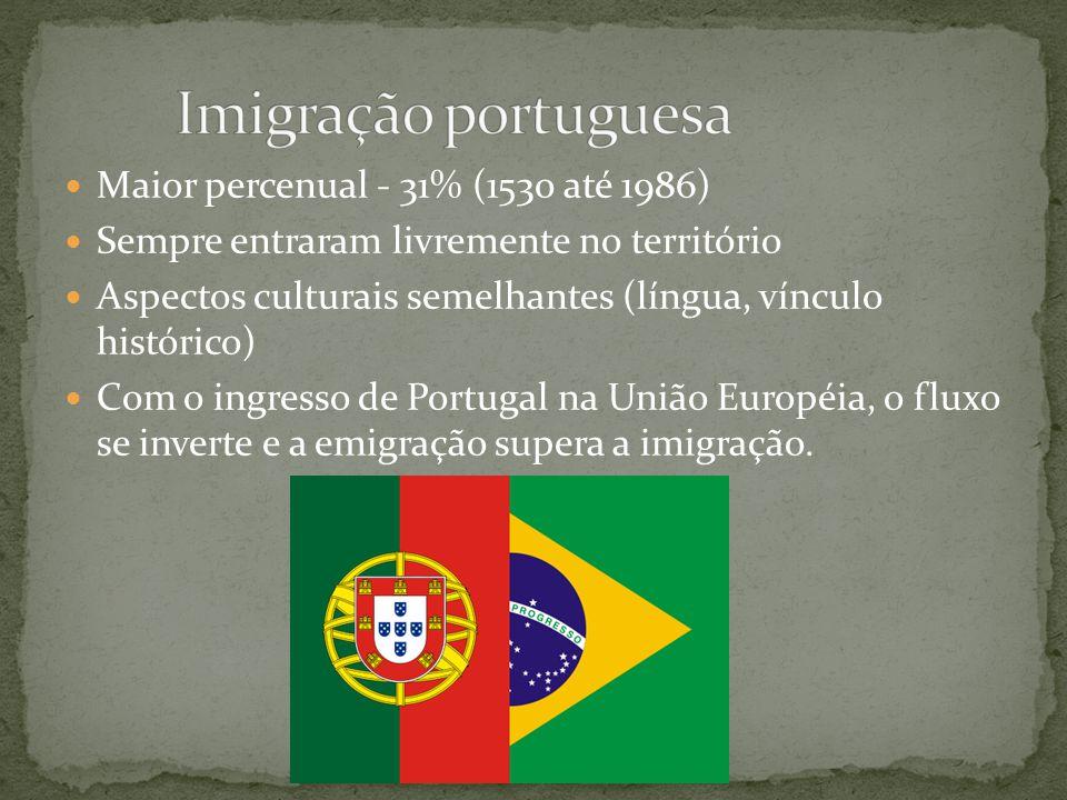 Imigração portuguesa Maior percenual - 31% (1530 até 1986)