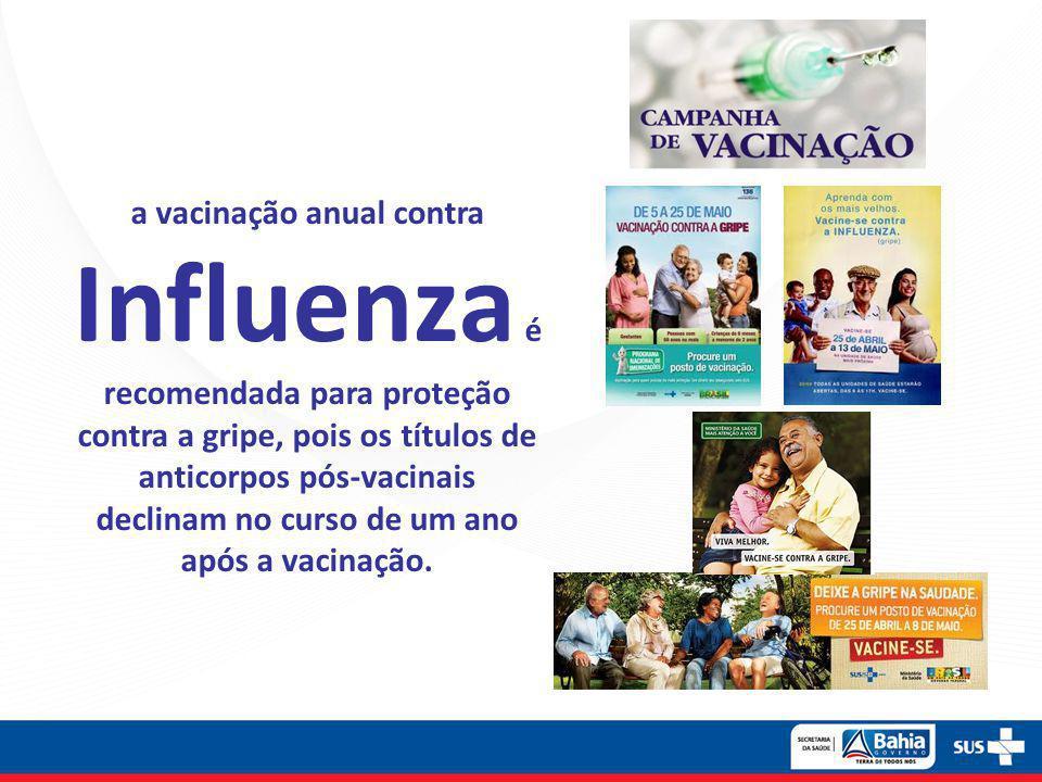 a vacinação anual contra Influenza é recomendada para proteção contra a gripe, pois os títulos de anticorpos pós-vacinais declinam no curso de um ano após a vacinação.