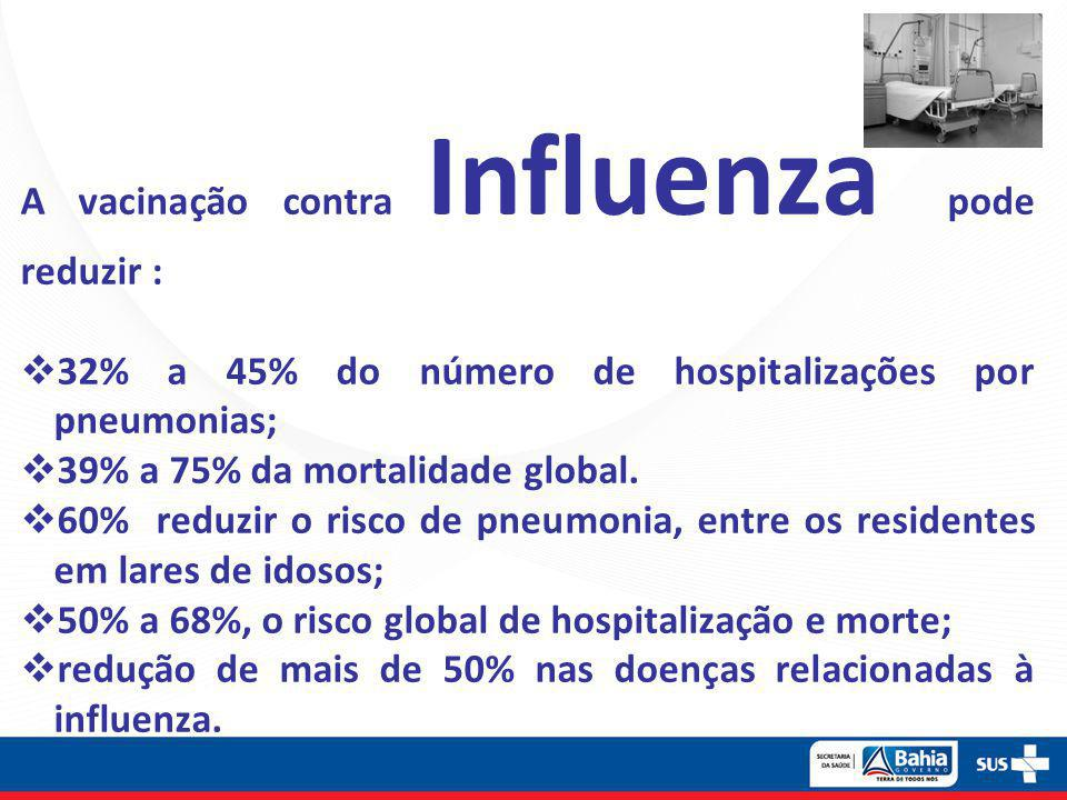A vacinação contra Influenza pode reduzir :