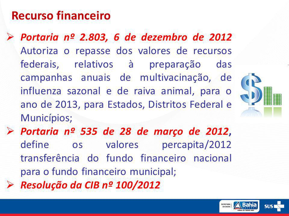 Recurso financeiro