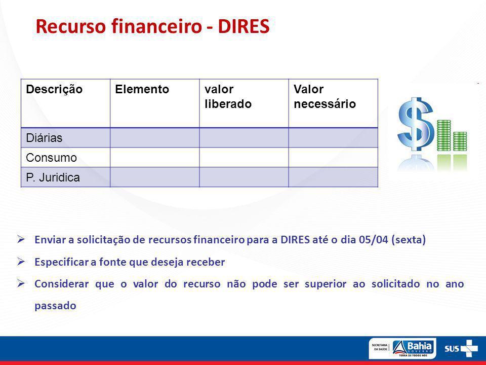 Recurso financeiro - DIRES