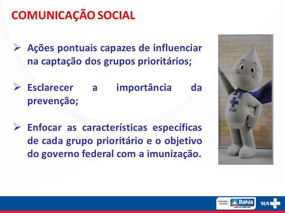COMUNICAÇÃO SOCIAL Ações pontuais capazes de influenciar na captação dos grupos prioritários; Esclarecer a importância da prevenção;