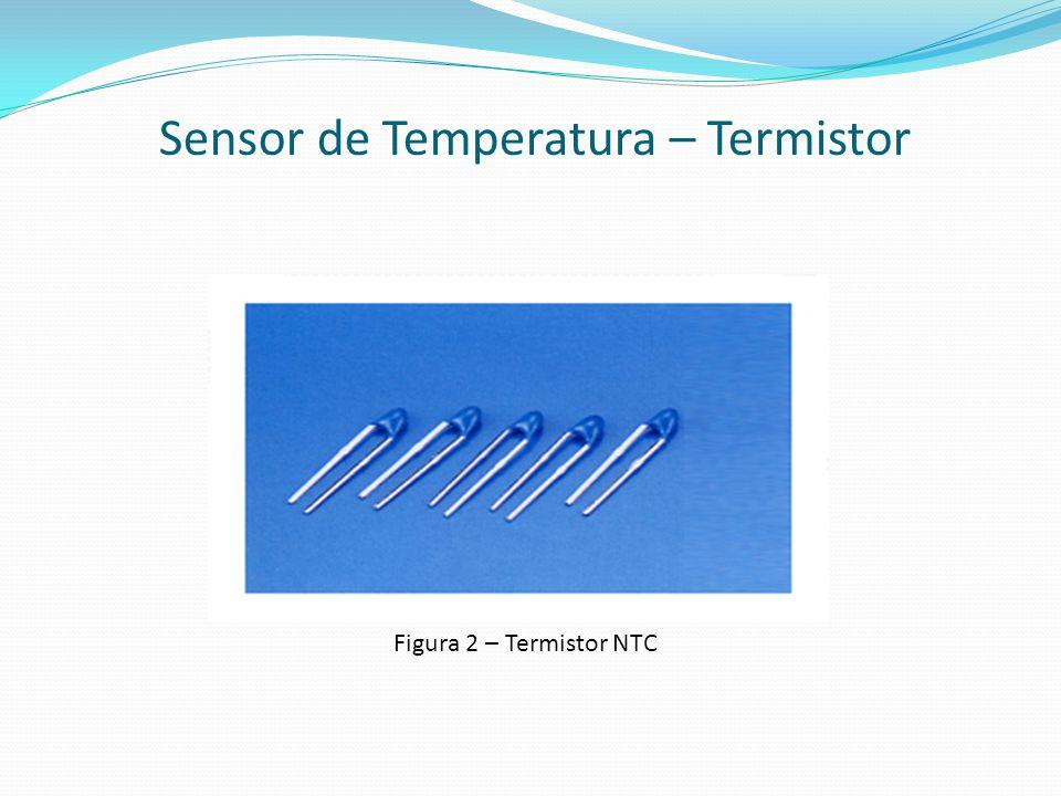 Sensor de Temperatura – Termistor