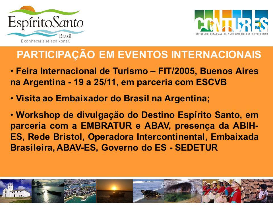 PARTICIPAÇÃO EM EVENTOS INTERNACIONAIS