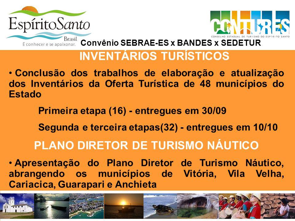 INVENTÁRIOS TURÍSTICOS PLANO DIRETOR DE TURISMO NÁUTICO