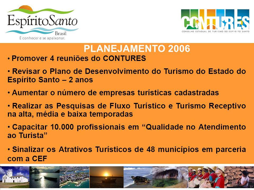 PLANEJAMENTO 2006 Promover 4 reuniões do CONTURES. Revisar o Plano de Desenvolvimento do Turismo do Estado do Espírito Santo – 2 anos.
