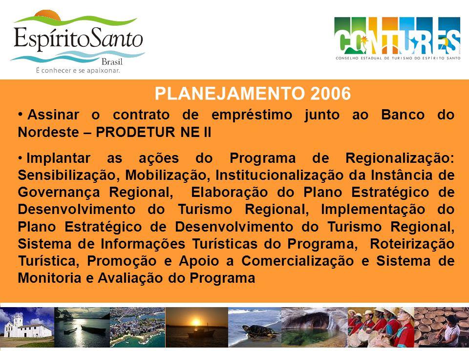 PLANEJAMENTO 2006 Assinar o contrato de empréstimo junto ao Banco do Nordeste – PRODETUR NE II.