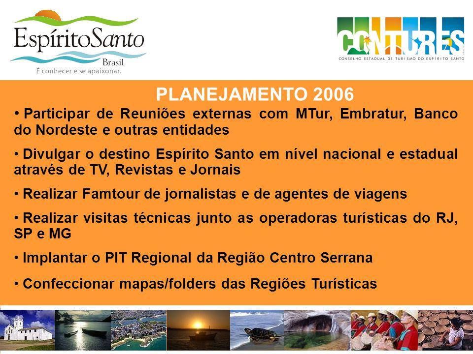 PLANEJAMENTO 2006 Participar de Reuniões externas com MTur, Embratur, Banco do Nordeste e outras entidades.