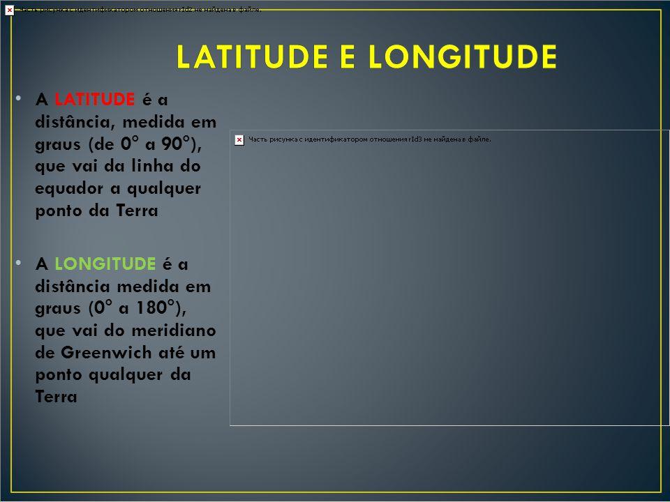 LATITUDE E LONGITUDE A LATITUDE é a distância, medida em graus (de 0° a 90°), que vai da linha do equador a qualquer ponto da Terra.