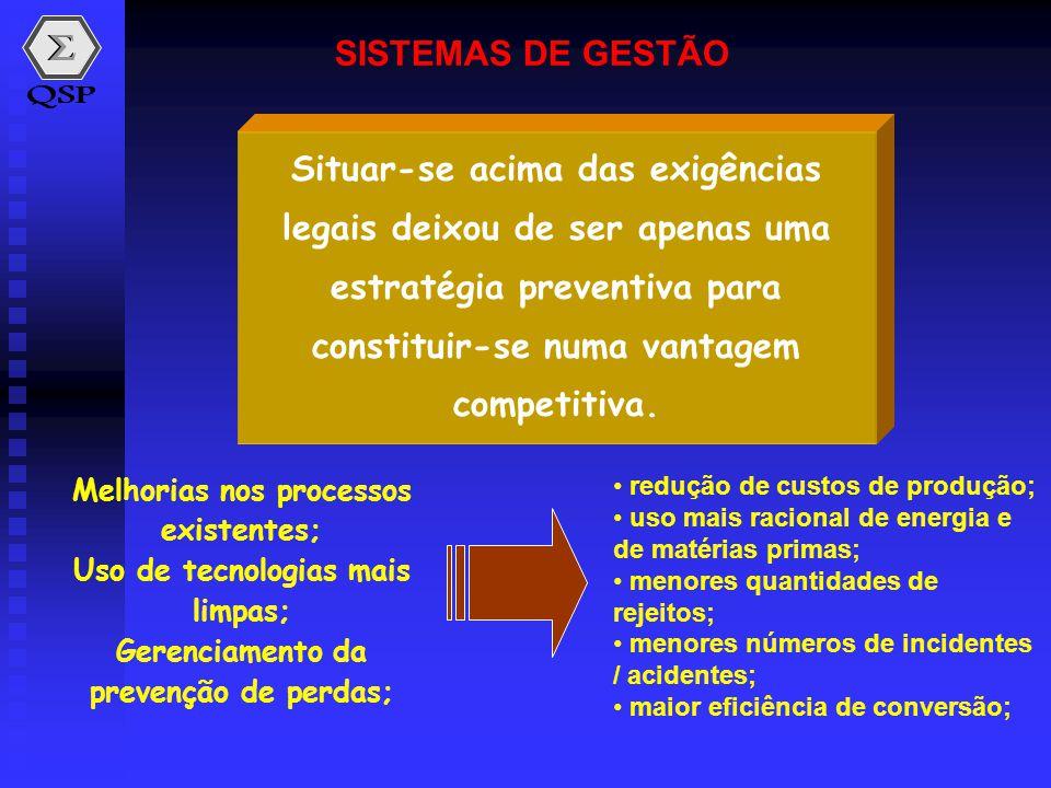 SISTEMAS DE GESTÃO Situar-se acima das exigências legais deixou de ser apenas uma estratégia preventiva para constituir-se numa vantagem competitiva.