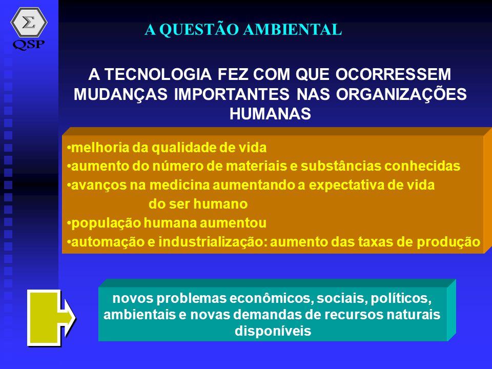 A QUESTÃO AMBIENTAL A TECNOLOGIA FEZ COM QUE OCORRESSEM MUDANÇAS IMPORTANTES NAS ORGANIZAÇÕES HUMANAS.