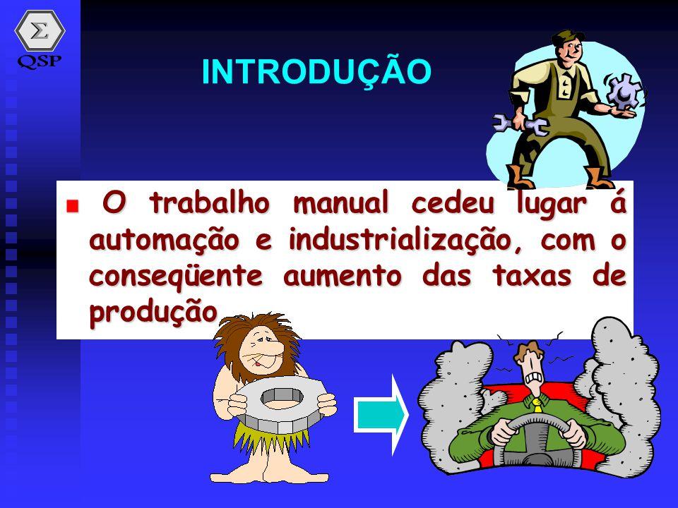INTRODUÇÃO O trabalho manual cedeu lugar á automação e industrialização, com o conseqüente aumento das taxas de produção.