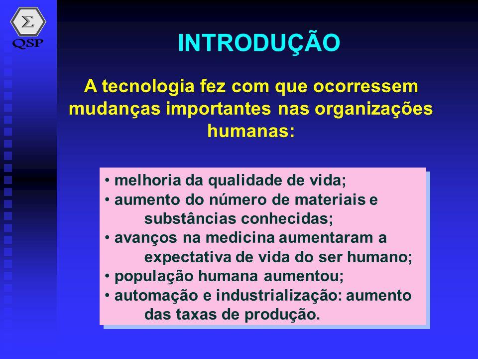 INTRODUÇÃO A tecnologia fez com que ocorressem mudanças importantes nas organizações humanas: melhoria da qualidade de vida;